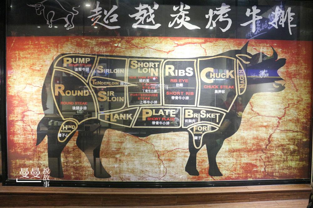 20171128_超越牛排-12