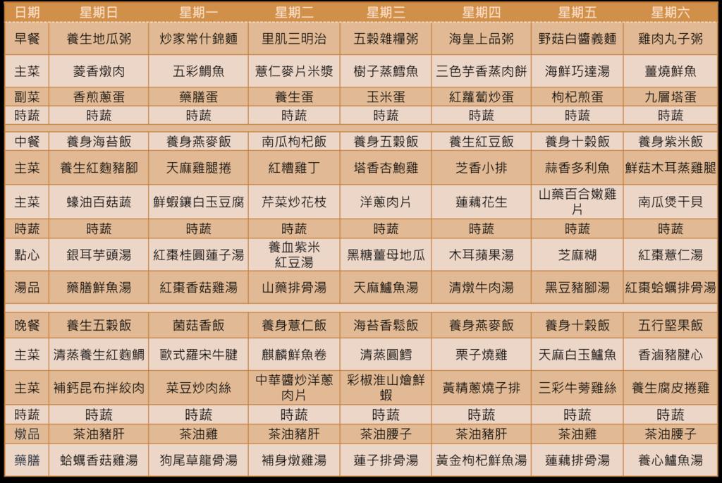 悅子小產餐菜單.png