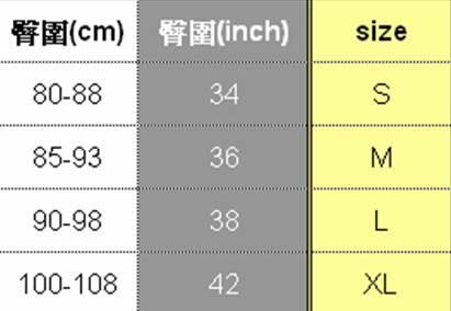 各國女性內衣尺寸對照表 - 內褲