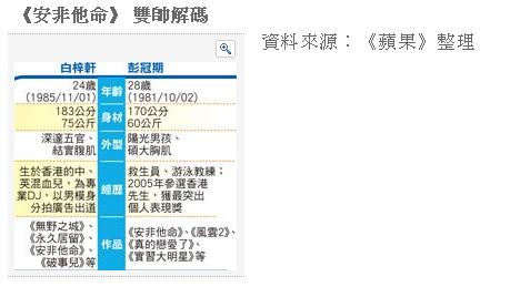 0724蘋果4.JPG