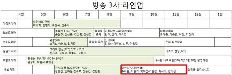 drama_line_up
