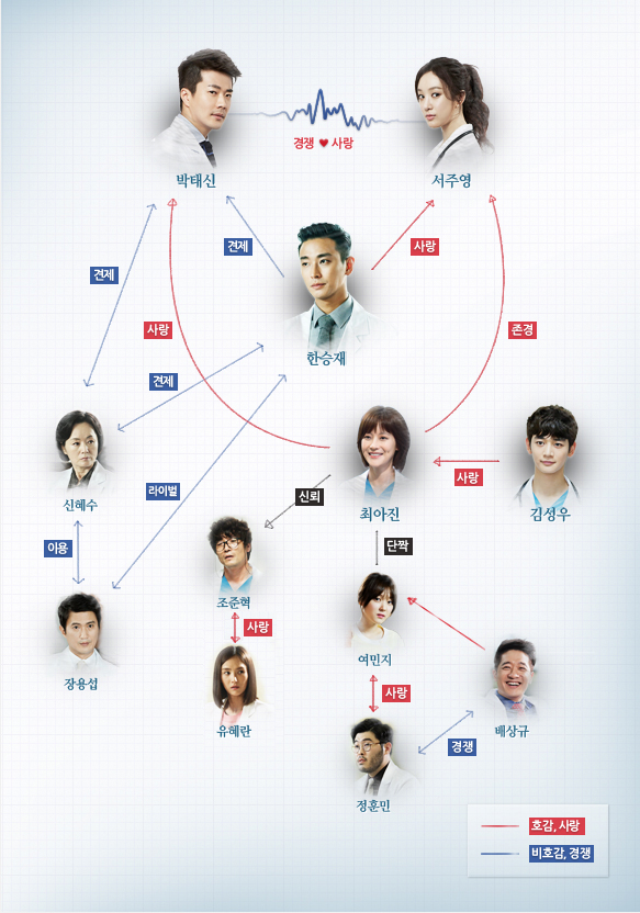 cast_relationship5