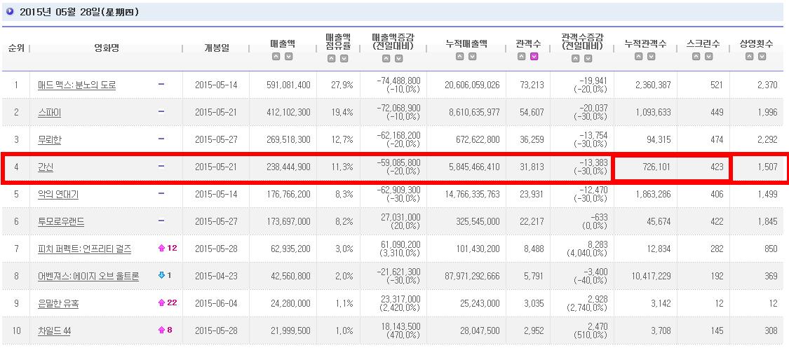 火狐截圖_2015-05-29T02-44-13.895Z