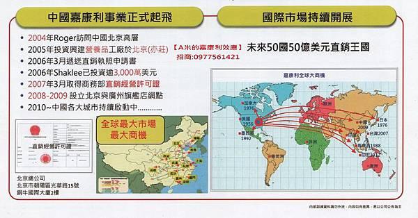 國際市場開展