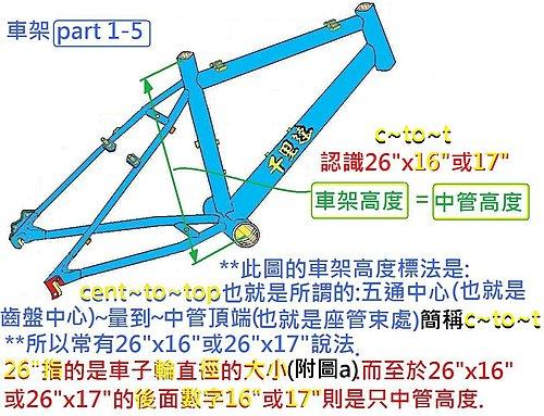 簡單的認識車架尺寸-何謂26x16或26x17