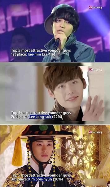 韓國最有魅力的年輕男藝人