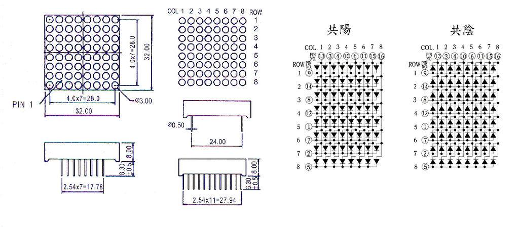 1-2_8X8 data2