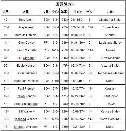 roster2m.JPG
