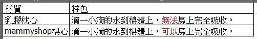 list_12