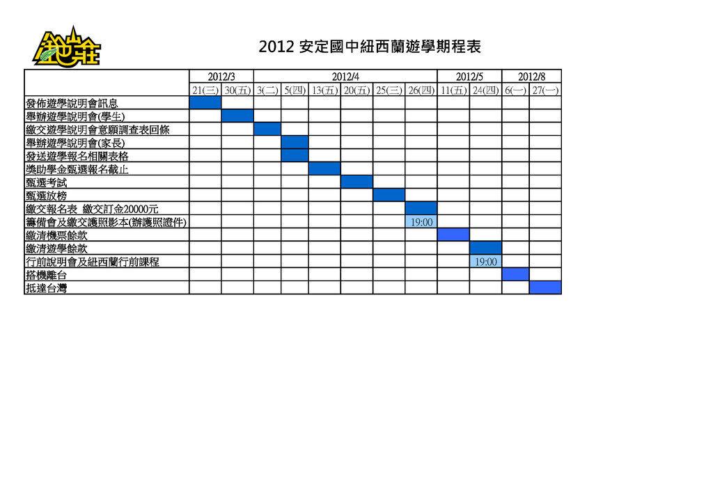 2012安定國中紐西蘭遊學期程表(1)