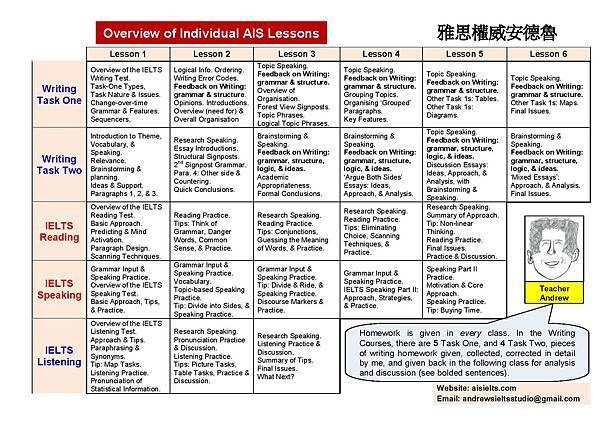 Overview of AIS Individual Classes-page-001 (6).jpg