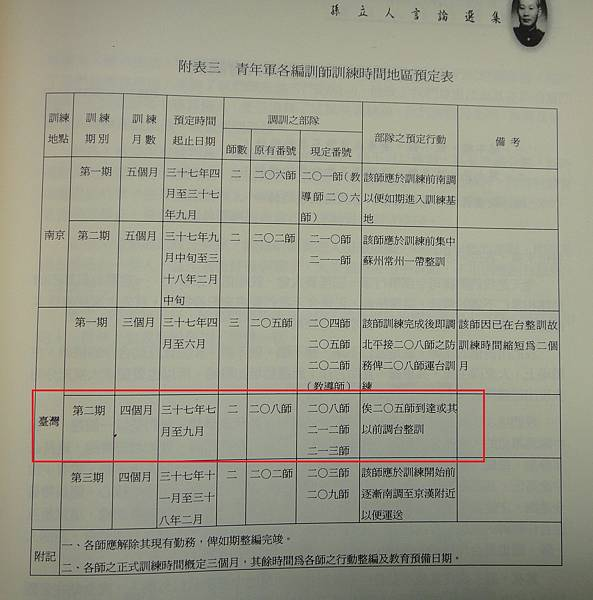 青年軍各邊訓師訓練時間地區預定表-1.jpg