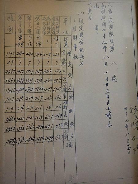 第十師八二三砲戰史料集-2.jpg