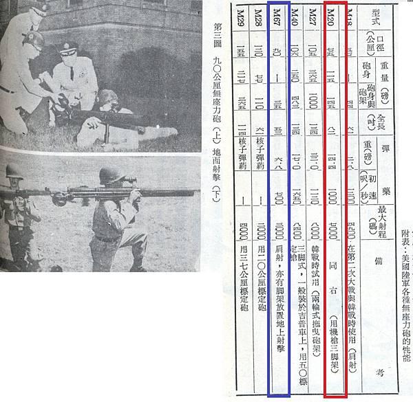 中國聯勤月刊5610-4-M6790無座力砲.jpg