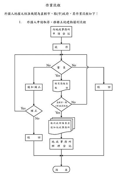 流程圖_頁面_1.jpg