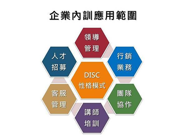 DISC-企業內訓