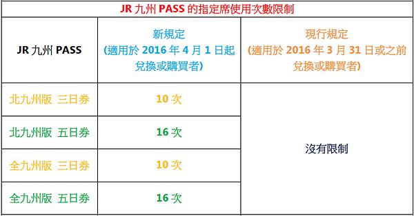 JR九州PASS改制_圖表1.png