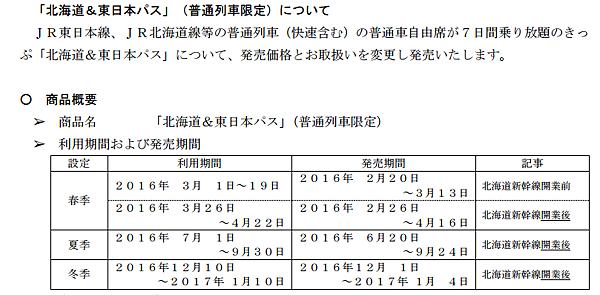 「北海道&東日本パス」(普通列車限定)