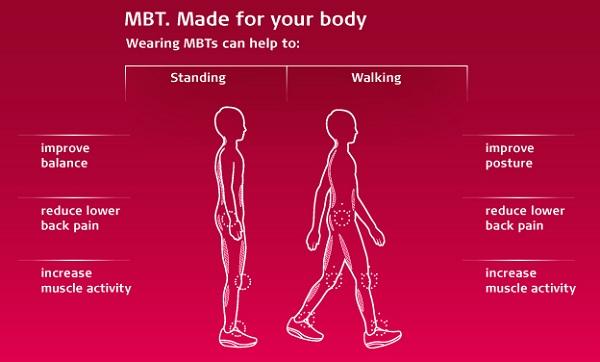 MBT (7)