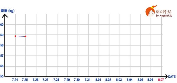 體重計錄表拷貝.jpg