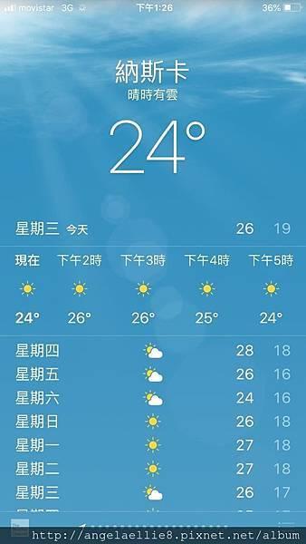 Nasca weather.jpg