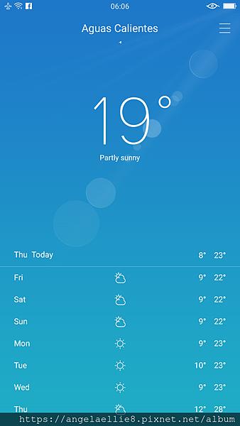 Aguas Caliente weather