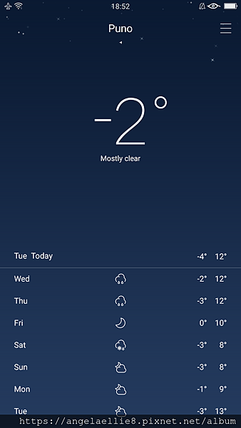 Puno weather