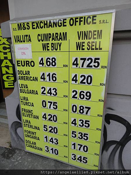 Bucharest currency exchange