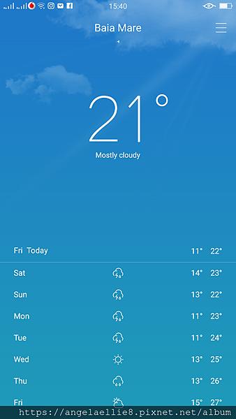 Baia Mare weather