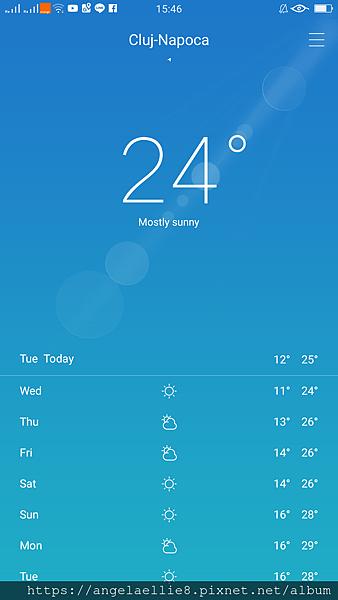 Cluj-Napoca weather