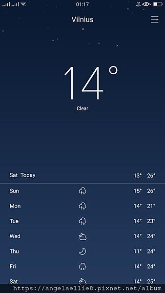 Vilnius weather