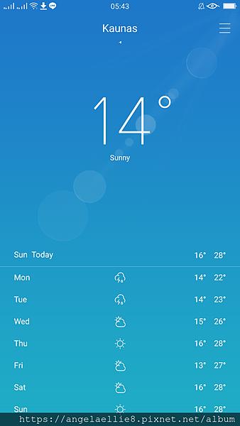 Kaunas weather.png