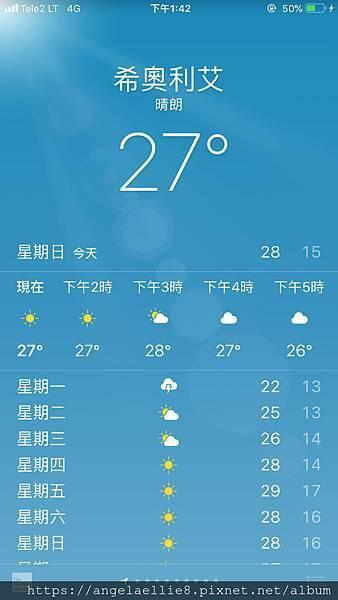 Šiauliai weather.jpg