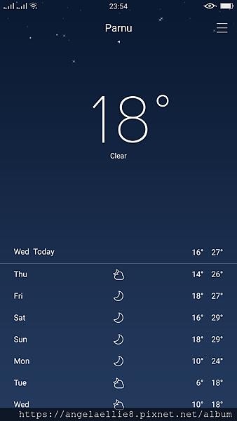 Parnu weather