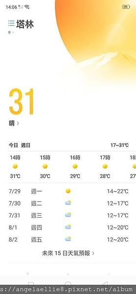 Tallinn Weather