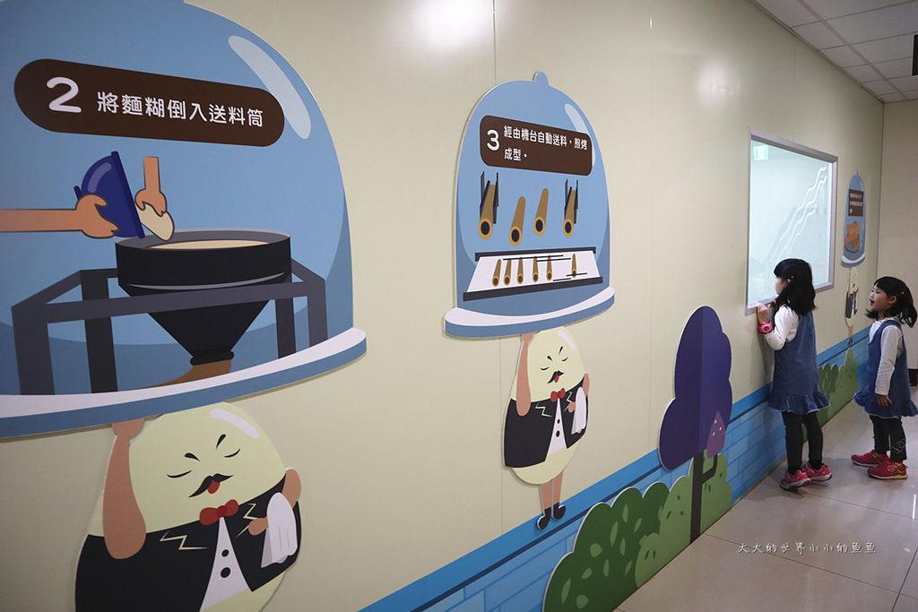 興麥蛋捲烘焙王國觀光工廠10