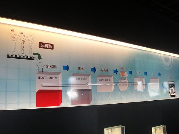 20101218 元璋玻璃科技館_15.JPG