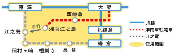 鎌倉江之島PASS使用範圍