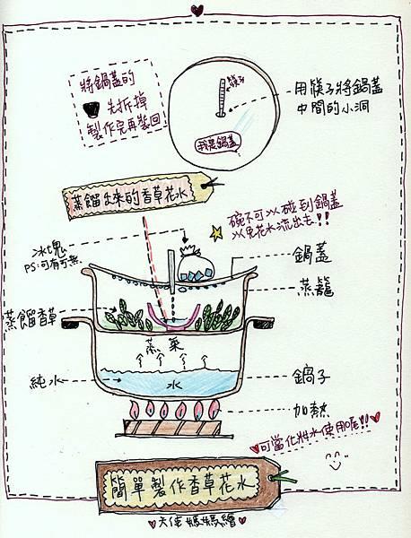 花水圖2.jpg