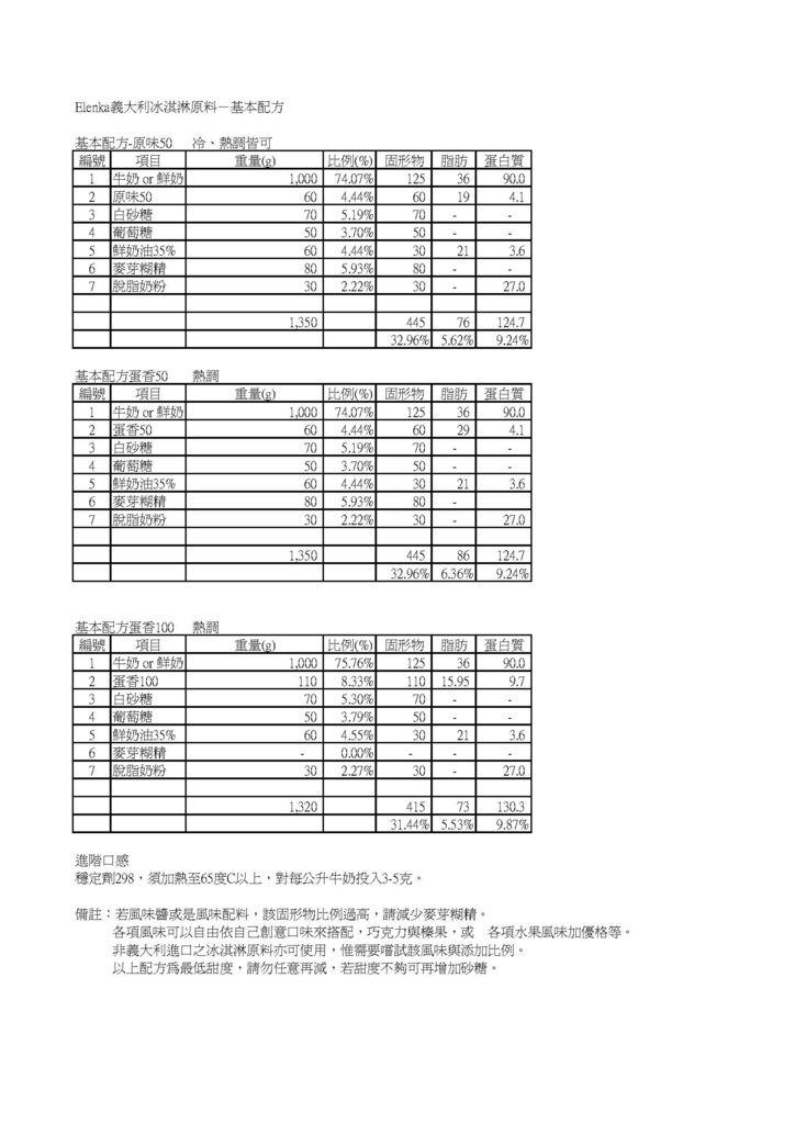 ELENKA基本配方_Page_1