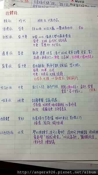 高中國文筆記