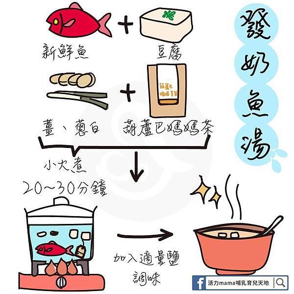 發奶魚湯食譜.jpg