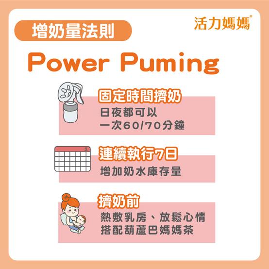 增奶量法則Power puming