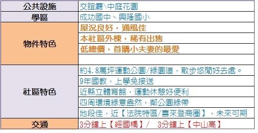 御美學10F-2