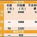 晶品城購物商場-停車費 (2).jpg
