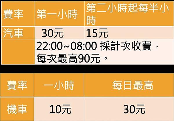晶品城購物商場-停車費 (3).jpg