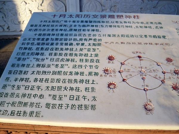 08.11.22楚雄太陽曆