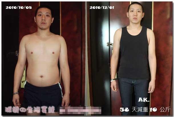 減肥瘦10公斤