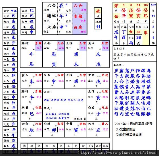 2013年11月8日凌晨1點整(台北)