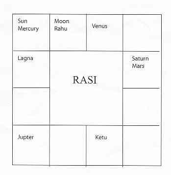 三家占星學概論(吠陀中篇)3.jpg